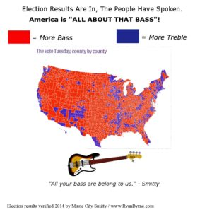 Bass vs. Treble Mock Elections | RyanByrne.com